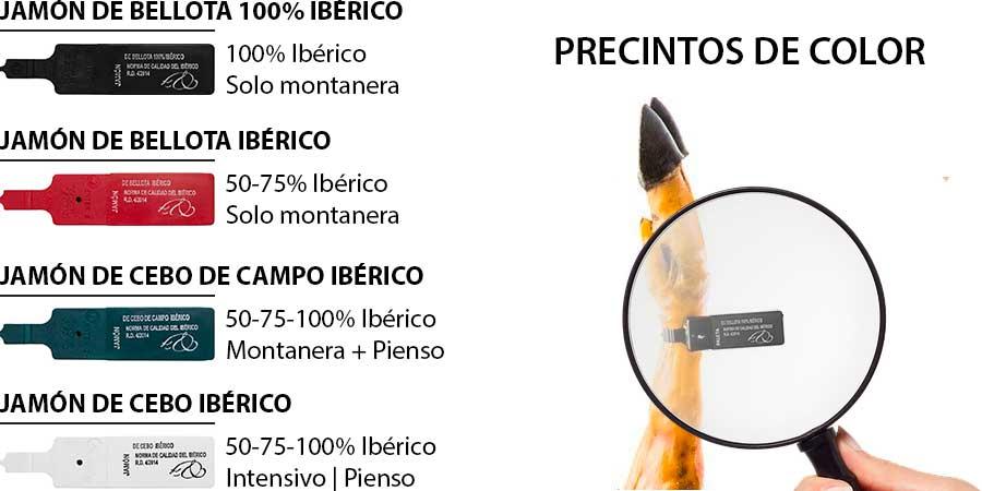 Jamón Ibérico Etiquetas